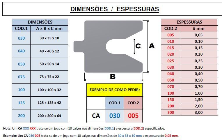 Calços calibrados para alinhamento de redutores